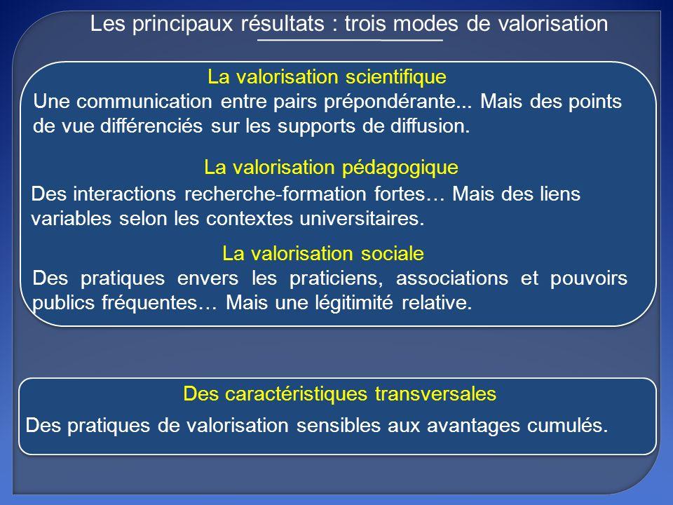 Des caractéristiques transversales Des pratiques de valorisation sensibles aux avantages cumulés. La valorisation scientifique Une communication entre
