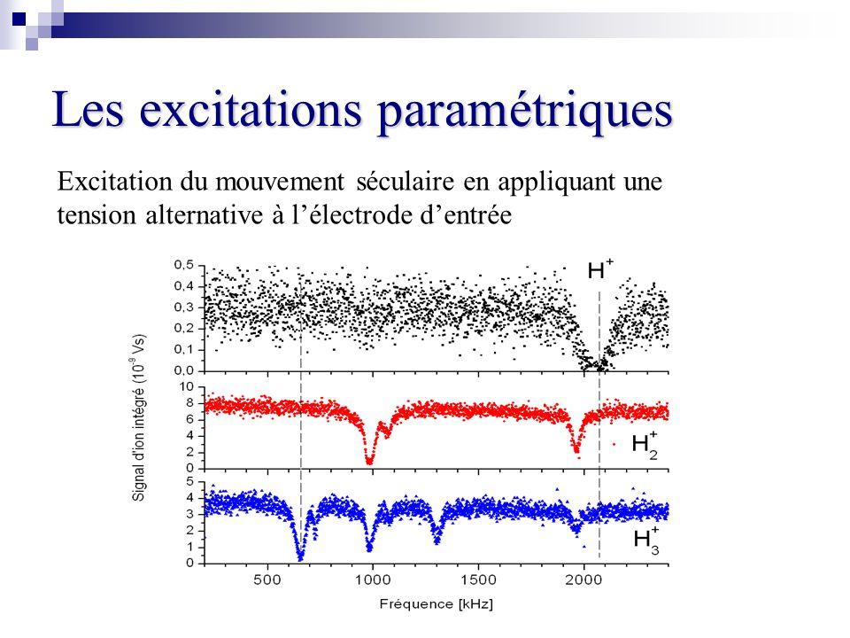 Les excitations paramétriques Excitation du mouvement séculaire en appliquant une tension alternative à lélectrode dentrée