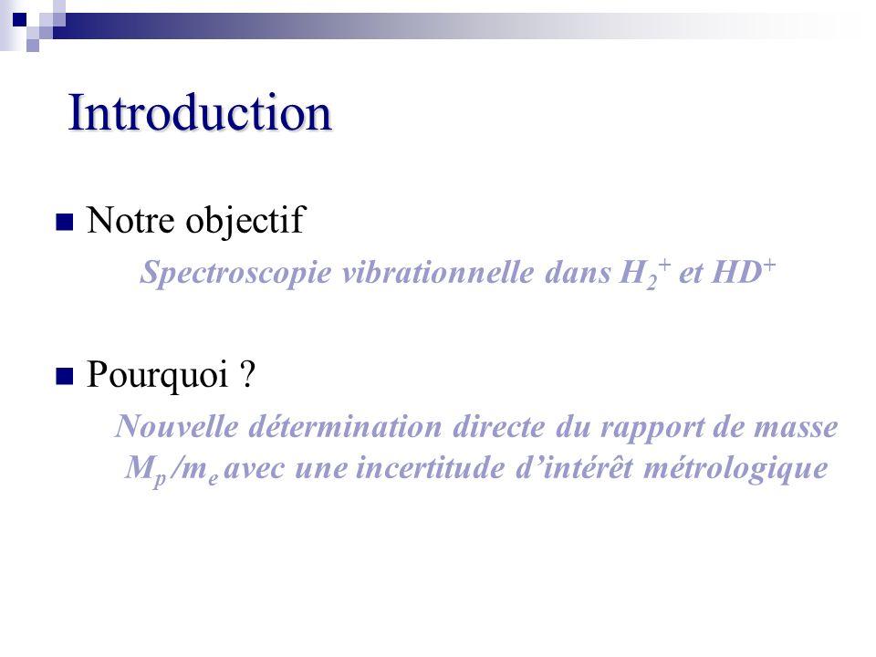 Notre objectif Spectroscopie vibrationnelle dans H 2 + et HD + Pourquoi ? Nouvelle détermination directe du rapport de masse M p /m e avec une incerti