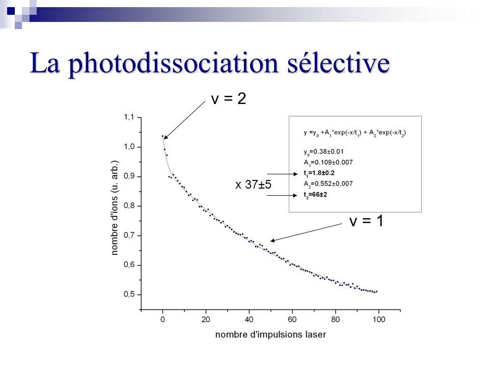 La photodissociation sélective v = 1 v = 2 x 37±5