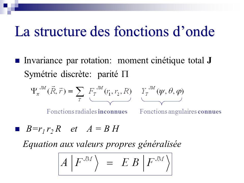 La structure des fonctions donde Invariance par rotation: moment cinétique total J Symétrie discrète: parité B=r 1 r 2 R et A = B H Equation aux valeu