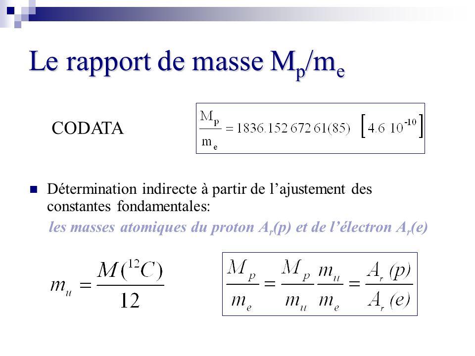 Le rapport de masse M p /m e Détermination indirecte à partir de lajustement des constantes fondamentales: les masses atomiques du proton A r (p) et d