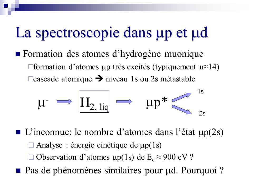 La spectroscopie dans p et d H 2, liq - p* Linconnue: le nombre datomes dans létat p(2s) Analyse : énergie cinétique de p(1s) Observation datomes p(1s