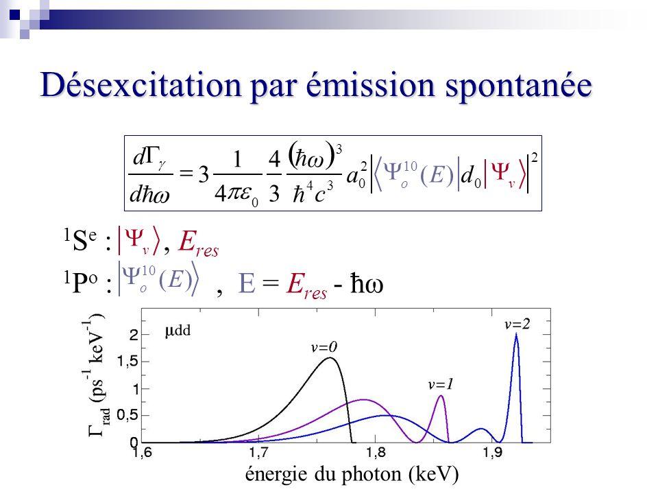 Désexcitation par émission spontanée 1 S e :, E res 1 P o :, E = E res - ħω 2 0 102 0 34 3 0 )( 3 4 4 1 3 vo Ea c ω d d d v 10 )( o E énergie du photo