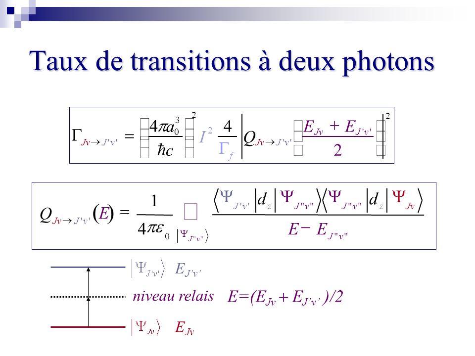 Taux de transitions à deux photons 2 '' 2 2 3 0 '' 4 4 vJJv f vJ '' 2 vJJv EE QI c a