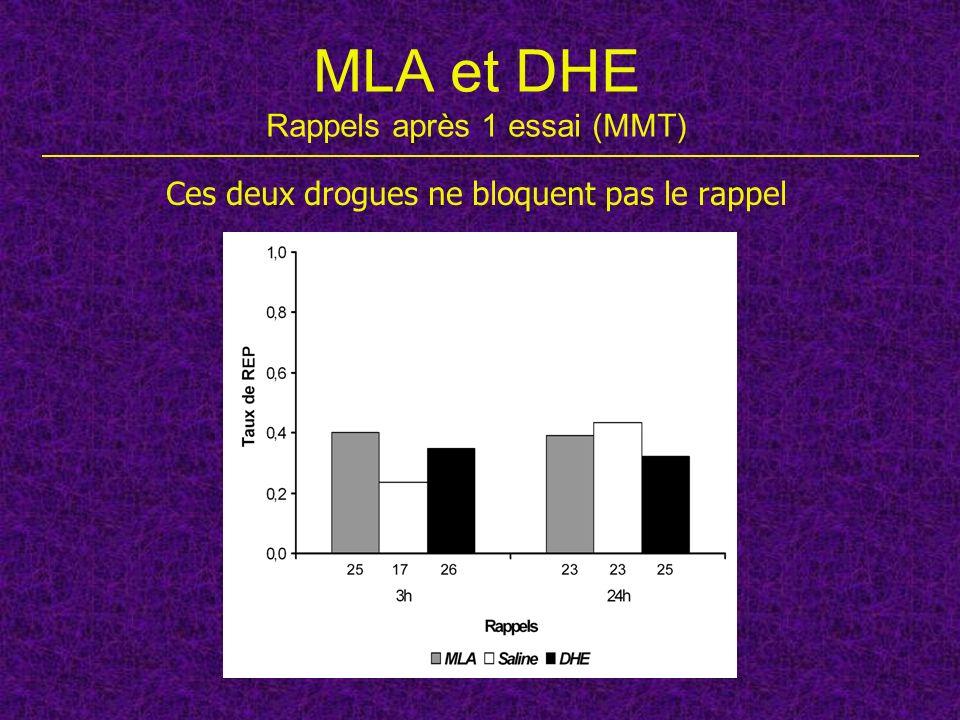 MLA et DHE Rappels après 1 essai (MMT) Ces deux drogues ne bloquent pas le rappel