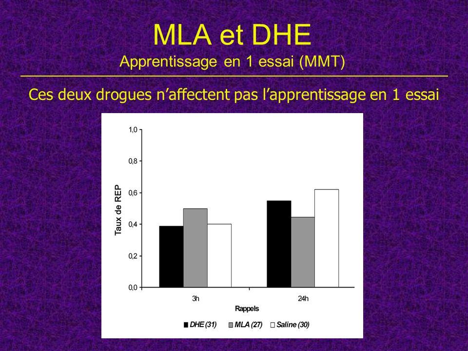 MLA et DHE Apprentissage en 1 essai (MMT) Ces deux drogues naffectent pas lapprentissage en 1 essai