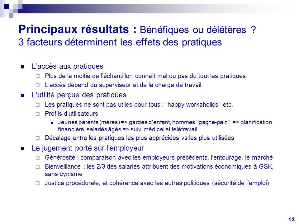 13 Principaux résultats : Bénéfiques ou délétères .