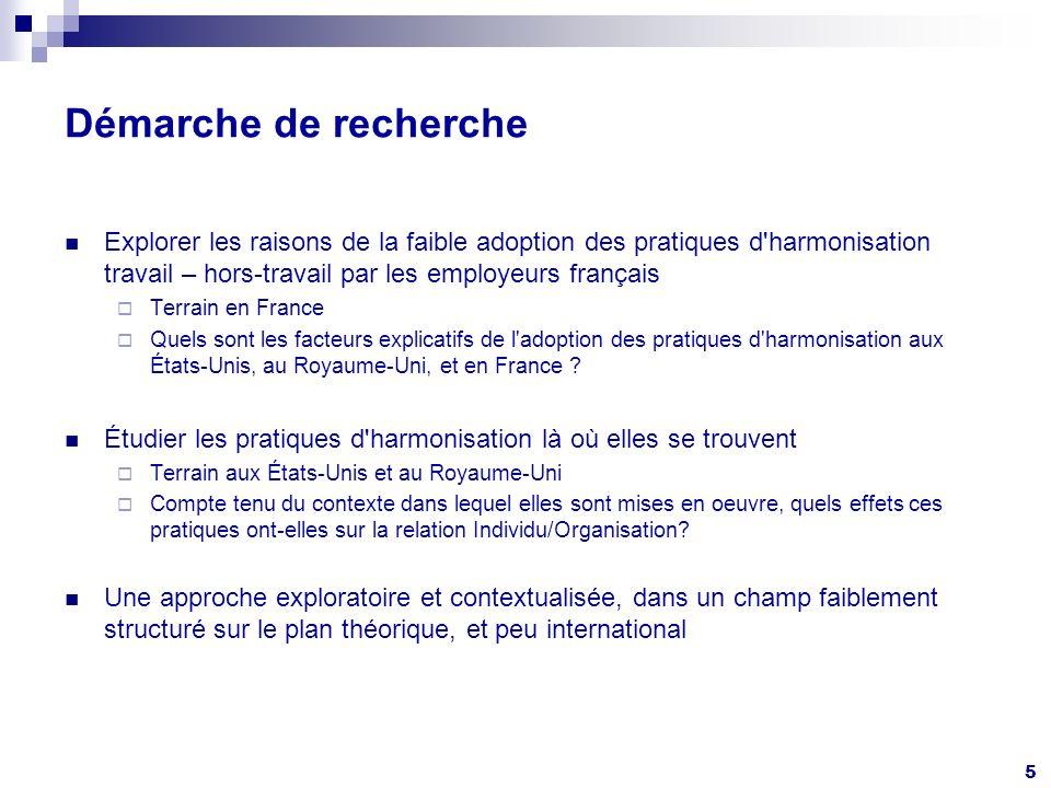 5 Démarche de recherche Explorer les raisons de la faible adoption des pratiques d harmonisation travail – hors-travail par les employeurs français Terrain en France Quels sont les facteurs explicatifs de l adoption des pratiques d harmonisation aux États-Unis, au Royaume-Uni, et en France .