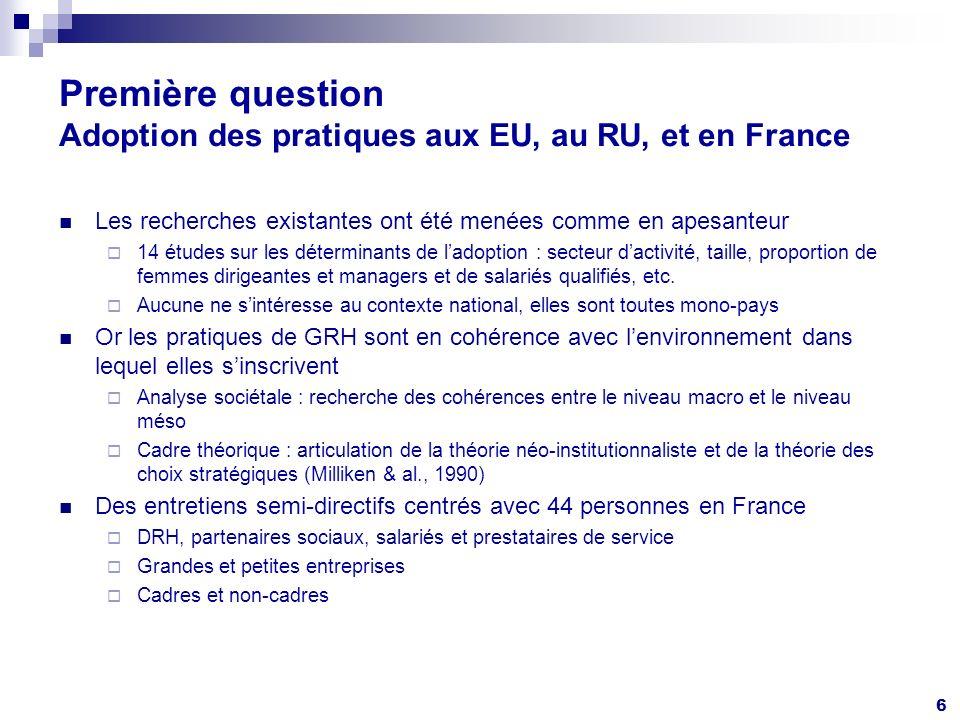6 Première question Adoption des pratiques aux EU, au RU, et en France Les recherches existantes ont été menées comme en apesanteur 14 études sur les déterminants de ladoption : secteur dactivité, taille, proportion de femmes dirigeantes et managers et de salariés qualifiés, etc.