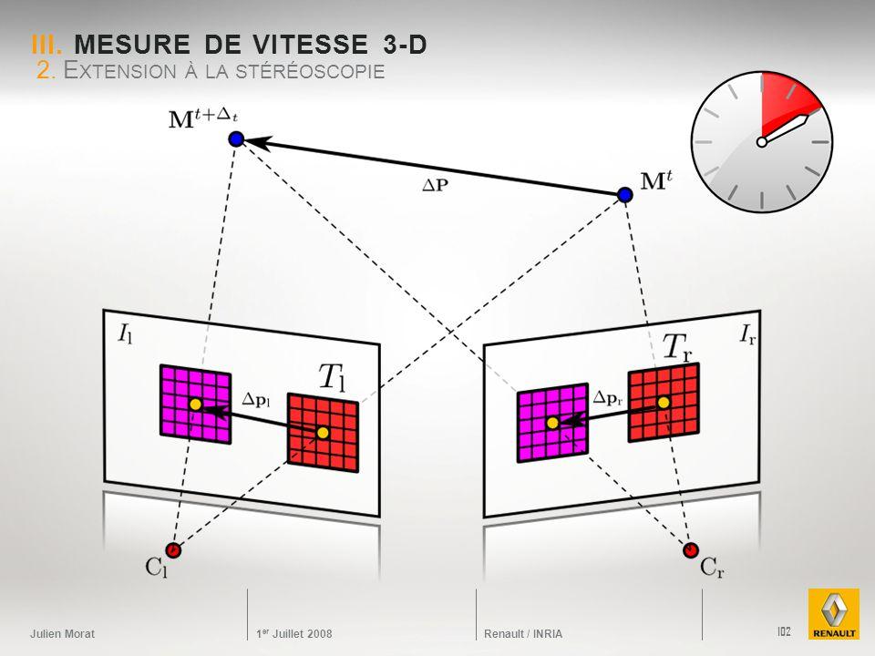Julien Morat 1 er Juillet 2008 Renault / INRIA III. MESURE DE VITESSE 3-D 2. E XTENSION À LA STÉRÉOSCOPIE 102