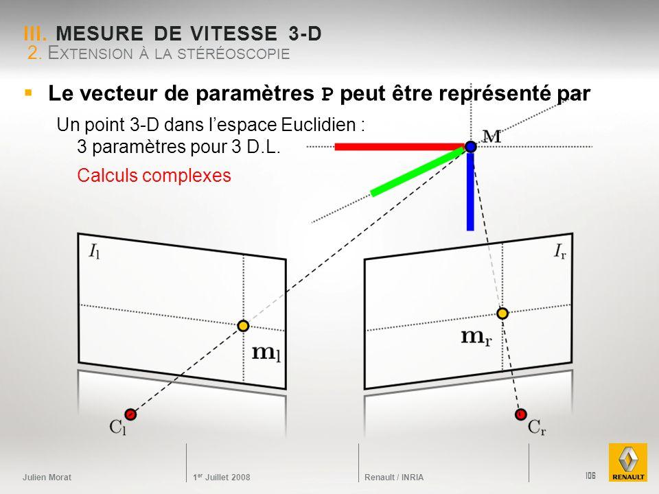 Julien Morat 1 er Juillet 2008 Renault / INRIA III. MESURE DE VITESSE 3-D Le vecteur de paramètres P peut être représenté par Un point 3-D dans lespac