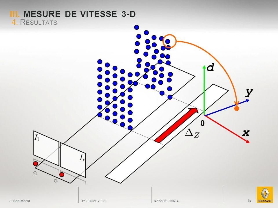 Julien Morat 1 er Juillet 2008 Renault / INRIA III. MESURE DE VITESSE 3-D 4. R ÉSULTATS 115 d x y 0