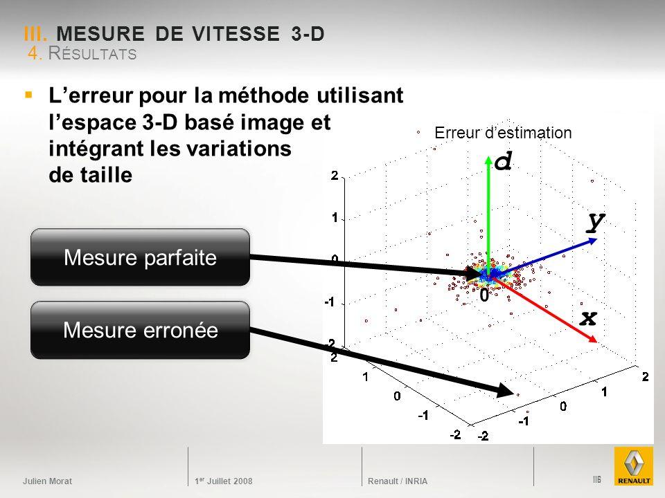 Julien Morat 1 er Juillet 2008 Renault / INRIA III. MESURE DE VITESSE 3-D Lerreur pour la méthode utilisant lespace 3-D basé image et intégrant les va