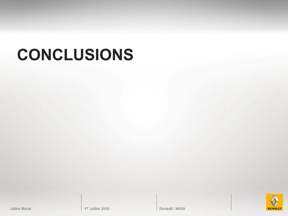 Julien Morat 1 er Juillet 2008 Renault / INRIA CONCLUSIONS
