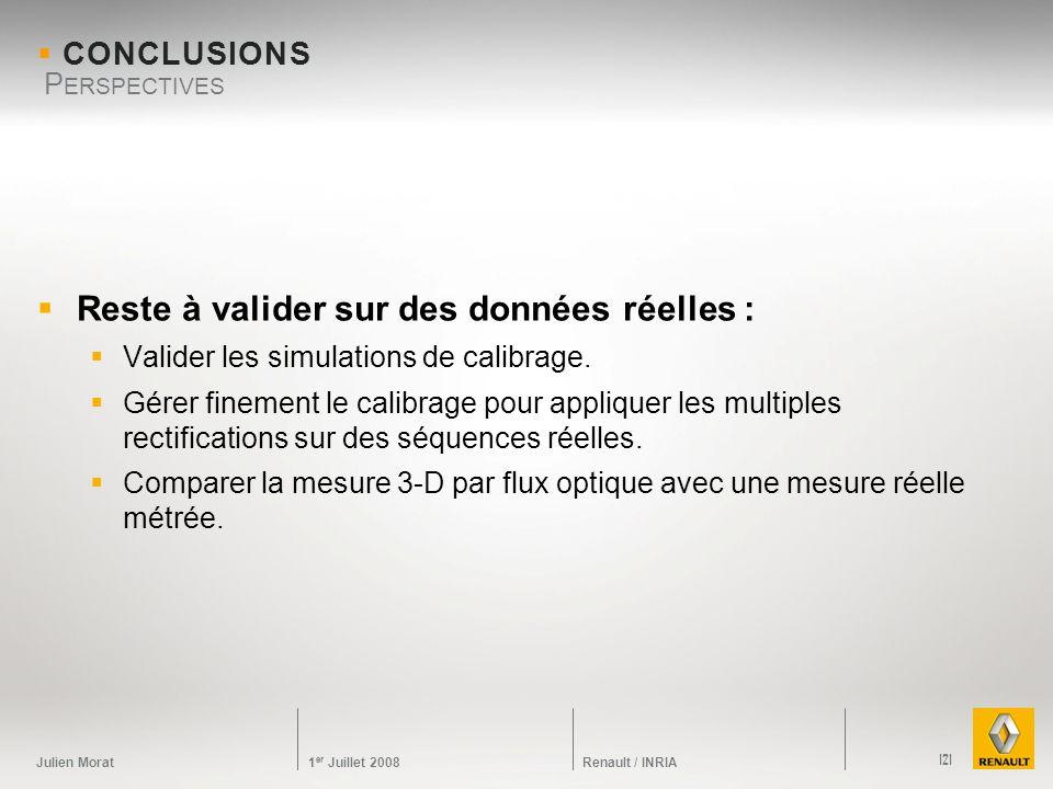 Julien Morat 1 er Juillet 2008 Renault / INRIA CONCLUSIONS Reste à valider sur des données réelles : Valider les simulations de calibrage. Gérer finem