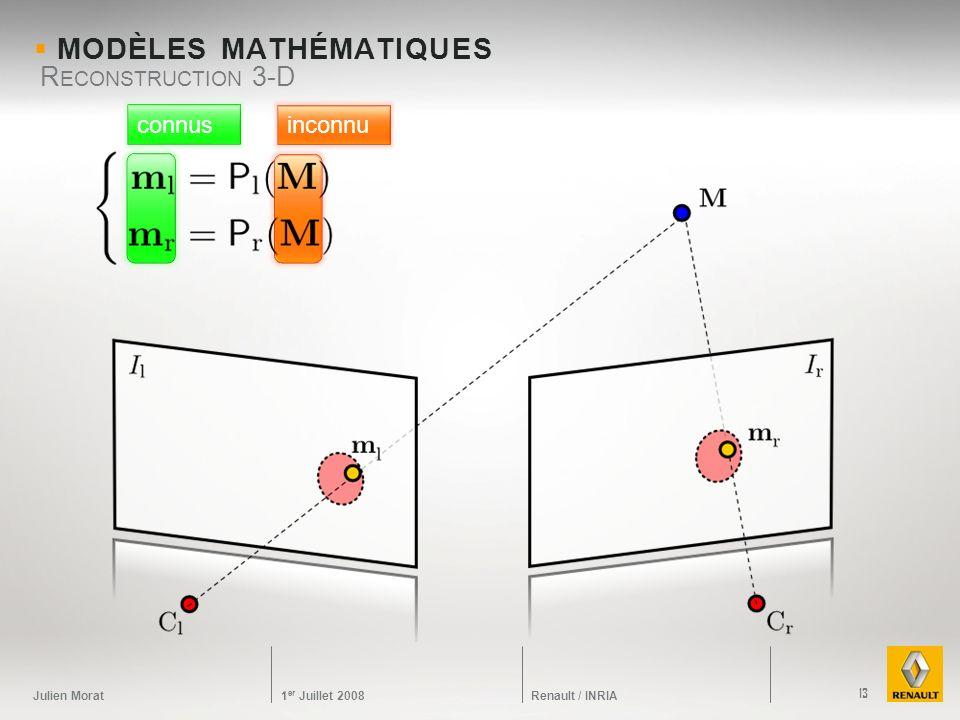 Julien Morat 1 er Juillet 2008 Renault / INRIA MODÈLES MATHÉMATIQUES R ECONSTRUCTION 3-D 13 inconnuconnus