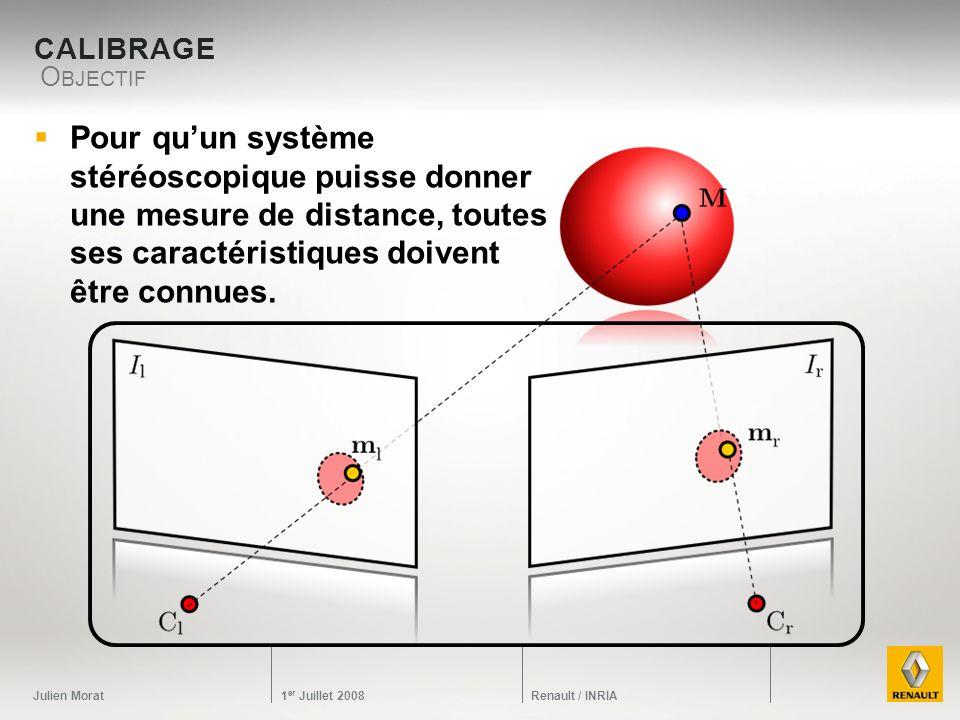 Julien Morat 1 er Juillet 2008 Renault / INRIA CALIBRAGE Pour quun système stéréoscopique puisse donner une mesure de distance, toutes ses caractérist