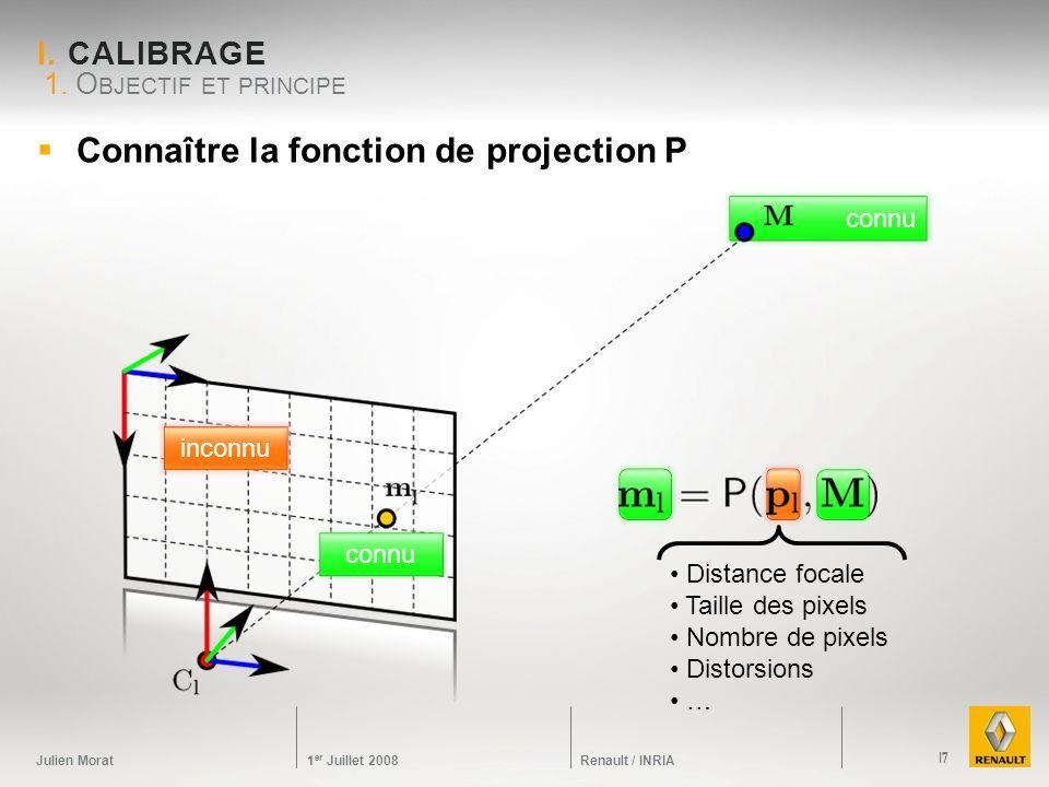 Julien Morat 1 er Juillet 2008 Renault / INRIA connu I. CALIBRAGE 1. O BJECTIF ET PRINCIPE 17 Connaître la fonction de projection P Distance focale Ta