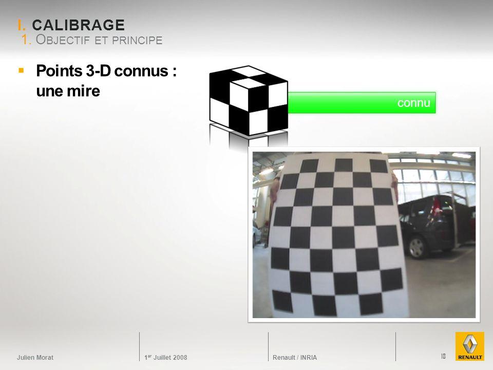 Julien Morat 1 er Juillet 2008 Renault / INRIA connu I. CALIBRAGE Points 3-D connus : une mire 1. O BJECTIF ET PRINCIPE 18