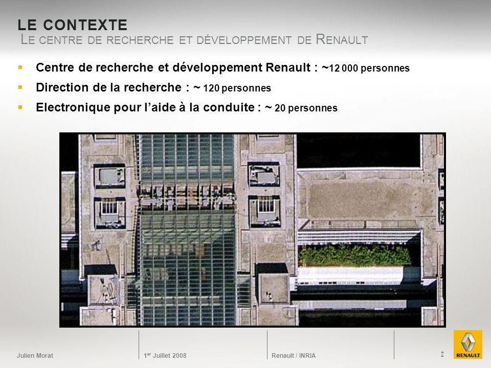 Julien Morat 1 er Juillet 2008 Renault / INRIA LE CONTEXTE Centre de recherche et développement Renault : ~ 12 000 personnes Direction de la recherche