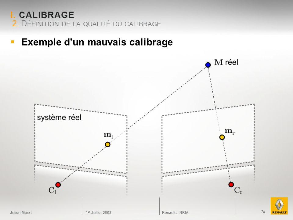 Julien Morat 1 er Juillet 2008 Renault / INRIA I. CALIBRAGE Exemple dun mauvais calibrage 2. D ÉFINITION DE LA QUALITÉ DU CALIBRAGE 24