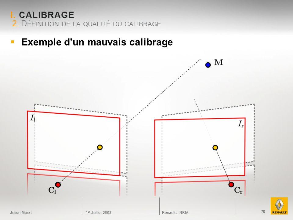 Julien Morat 1 er Juillet 2008 Renault / INRIA I. CALIBRAGE 2. D ÉFINITION DE LA QUALITÉ DU CALIBRAGE 25 Exemple dun mauvais calibrage