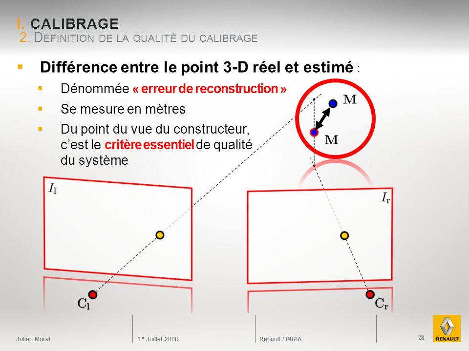 Julien Morat 1 er Juillet 2008 Renault / INRIA I. CALIBRAGE Différence entre le point 3-D réel et estimé : Dénommée « erreur de reconstruction » Se me