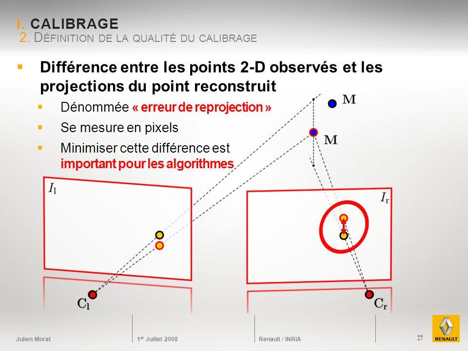Julien Morat 1 er Juillet 2008 Renault / INRIA I. CALIBRAGE Différence entre les points 2-D observés et les projections du point reconstruit Dénommée