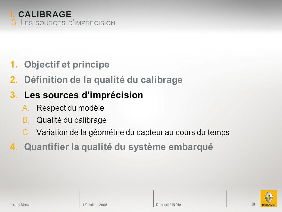 Julien Morat 1 er Juillet 2008 Renault / INRIA I. CALIBRAGE 1.Objectif et principe 2.Définition de la qualité du calibrage 3.Les sources dimprécision
