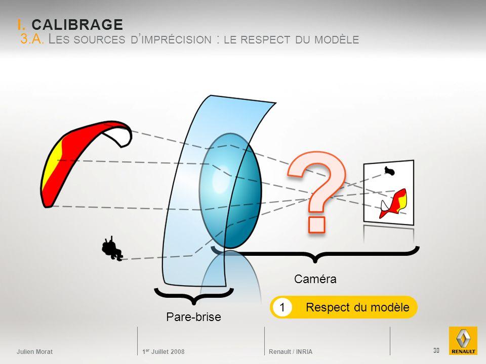 Julien Morat 1 er Juillet 2008 Renault / INRIA Caméra 3.A. L ES SOURCES D IMPRÉCISION : LE RESPECT DU MODÈLE I. CALIBRAGE 30 Pare-brise Respect du mod