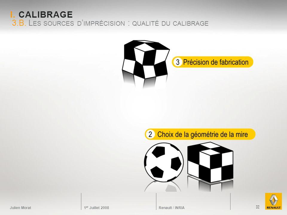 Julien Morat 1 er Juillet 2008 Renault / INRIA I. CALIBRAGE 3.B. L ES SOURCES D IMPRÉCISION : QUALITÉ DU CALIBRAGE 32