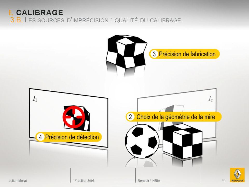 Julien Morat 1 er Juillet 2008 Renault / INRIA I. CALIBRAGE 3.B. L ES SOURCES D IMPRÉCISION : QUALITÉ DU CALIBRAGE 33