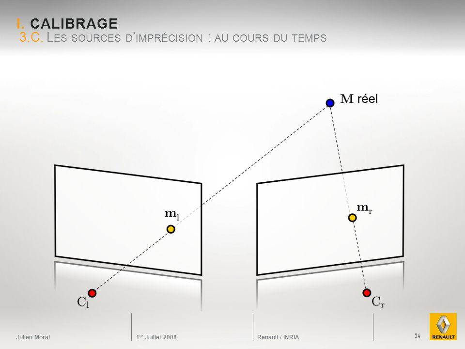 Julien Morat 1 er Juillet 2008 Renault / INRIA I. CALIBRAGE 3.C. L ES SOURCES D IMPRÉCISION : AU COURS DU TEMPS 34