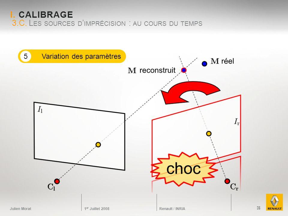 Julien Morat 1 er Juillet 2008 Renault / INRIA I. CALIBRAGE 3.C. L ES SOURCES D IMPRÉCISION : AU COURS DU TEMPS 35 Variation des paramètres 5