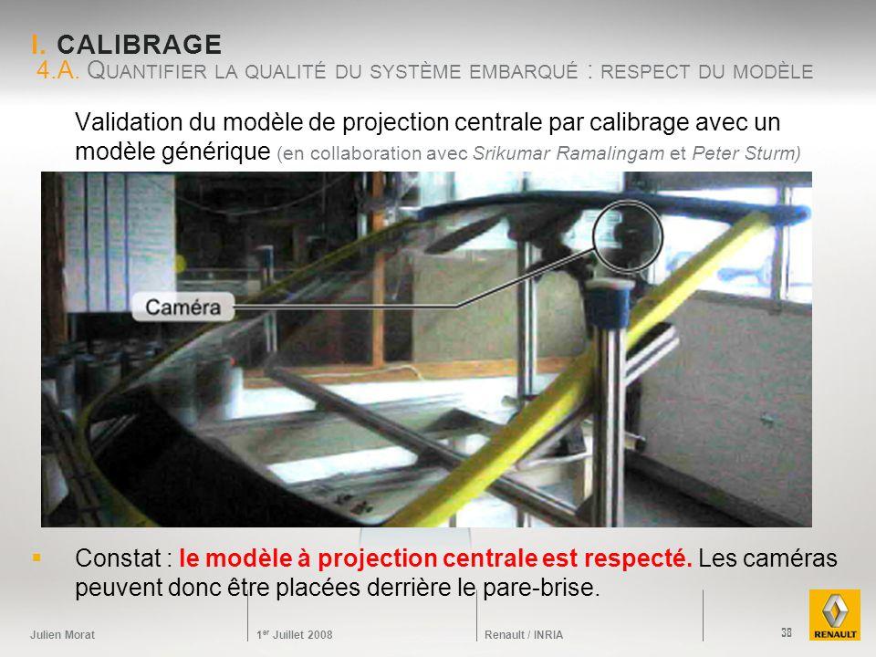 Julien Morat 1 er Juillet 2008 Renault / INRIA I. CALIBRAGE Validation du modèle de projection centrale par calibrage avec un modèle générique (en col