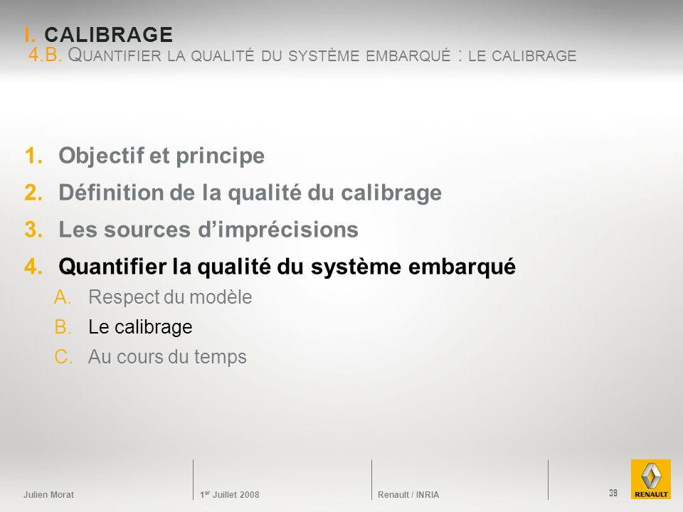 Julien Morat 1 er Juillet 2008 Renault / INRIA I. CALIBRAGE 1.Objectif et principe 2.Définition de la qualité du calibrage 3.Les sources dimprécisions