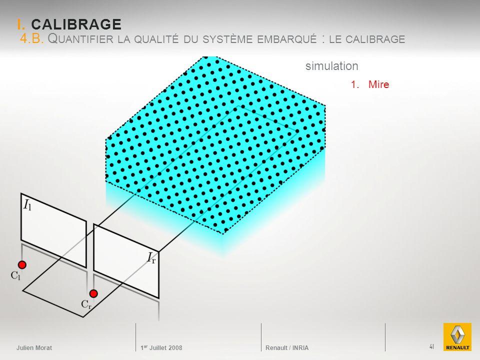 Julien Morat 1 er Juillet 2008 Renault / INRIA I. CALIBRAGE 4.B. Q UANTIFIER LA QUALITÉ DU SYSTÈME EMBARQUÉ : LE CALIBRAGE 41 simulation 1.Mire