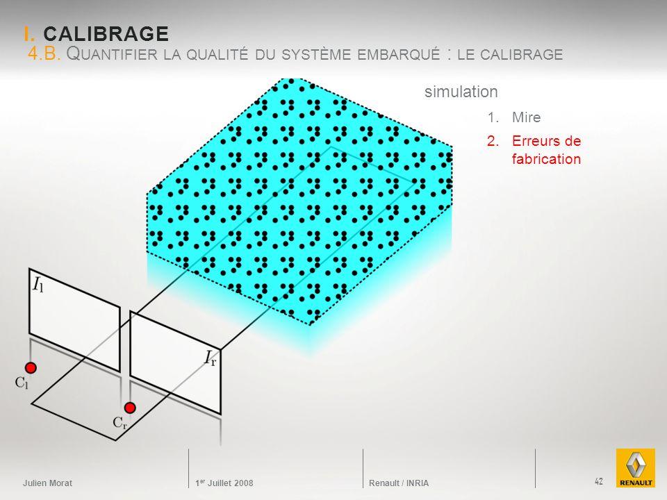 Julien Morat 1 er Juillet 2008 Renault / INRIA I. CALIBRAGE 4.B. Q UANTIFIER LA QUALITÉ DU SYSTÈME EMBARQUÉ : LE CALIBRAGE 42 simulation 1.Mire 2.Erre