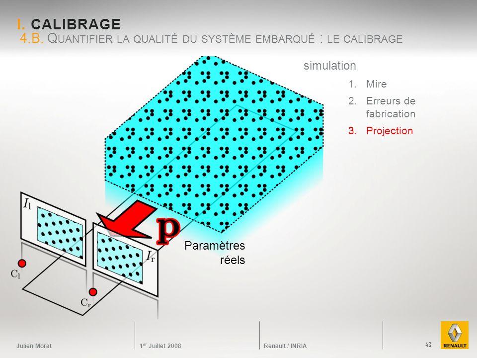 Julien Morat 1 er Juillet 2008 Renault / INRIA I. CALIBRAGE 4.B. Q UANTIFIER LA QUALITÉ DU SYSTÈME EMBARQUÉ : LE CALIBRAGE 43 simulation 1.Mire 2.Erre