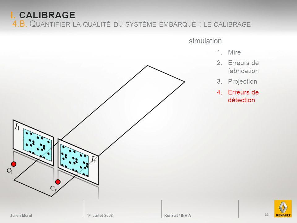 Julien Morat 1 er Juillet 2008 Renault / INRIA I. CALIBRAGE 4.B. Q UANTIFIER LA QUALITÉ DU SYSTÈME EMBARQUÉ : LE CALIBRAGE 44 simulation 1.Mire 2.Erre