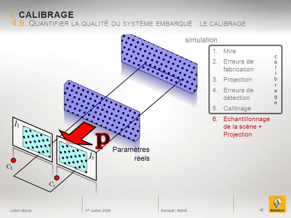 Julien Morat 1 er Juillet 2008 Renault / INRIA I. CALIBRAGE 4.B. Q UANTIFIER LA QUALITÉ DU SYSTÈME EMBARQUÉ : LE CALIBRAGE 46 simulation 1.Mire 2.Erre