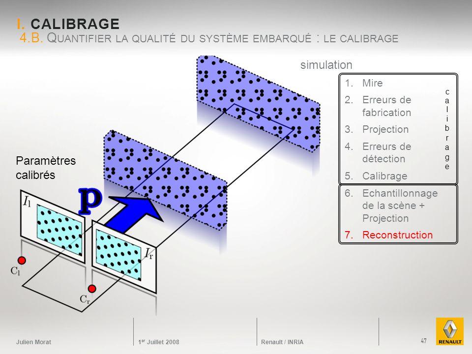 Julien Morat 1 er Juillet 2008 Renault / INRIA I. CALIBRAGE 4.B. Q UANTIFIER LA QUALITÉ DU SYSTÈME EMBARQUÉ : LE CALIBRAGE 47 simulation 1.Mire 2.Erre