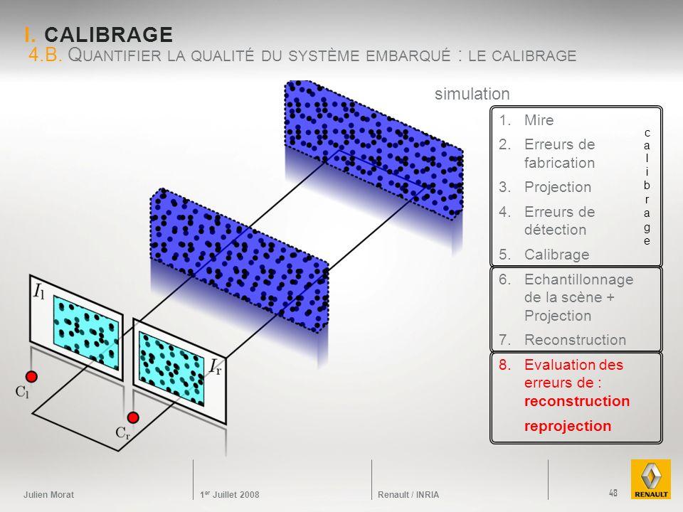 Julien Morat 1 er Juillet 2008 Renault / INRIA I. CALIBRAGE 4.B. Q UANTIFIER LA QUALITÉ DU SYSTÈME EMBARQUÉ : LE CALIBRAGE 48 simulation 1.Mire 2.Erre