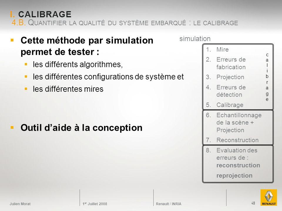 Julien Morat 1 er Juillet 2008 Renault / INRIA I. CALIBRAGE 4.B. Q UANTIFIER LA QUALITÉ DU SYSTÈME EMBARQUÉ : LE CALIBRAGE 49 Cette méthode par simula