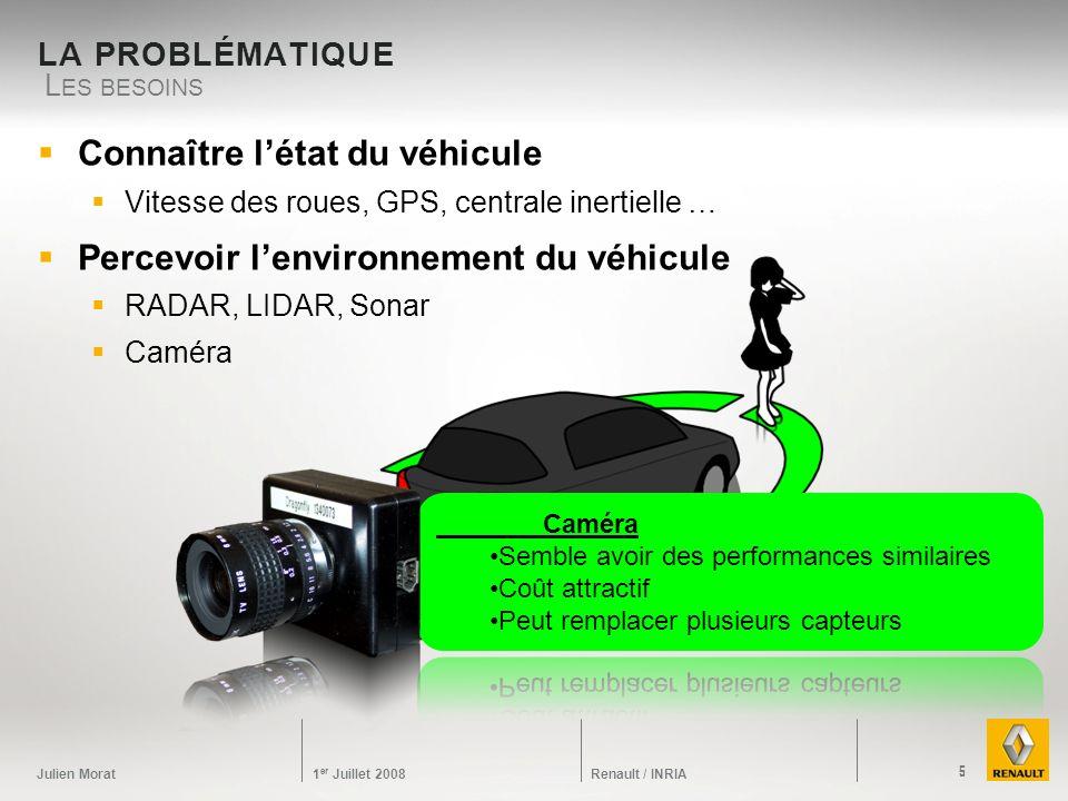 Julien Morat 1 er Juillet 2008 Renault / INRIA LA PROBLÉMATIQUE Connaître létat du véhicule Vitesse des roues, GPS, centrale inertielle … Percevoir le
