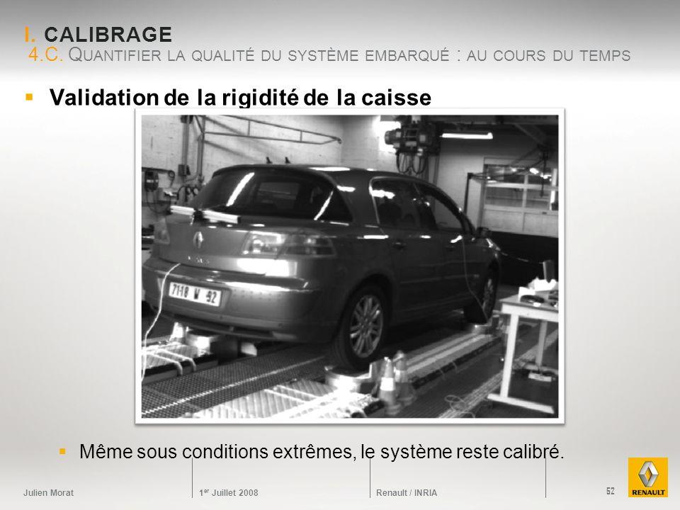 Julien Morat 1 er Juillet 2008 Renault / INRIA I. CALIBRAGE Validation de la rigidité de la caisse Même sous conditions extrêmes, le système reste cal