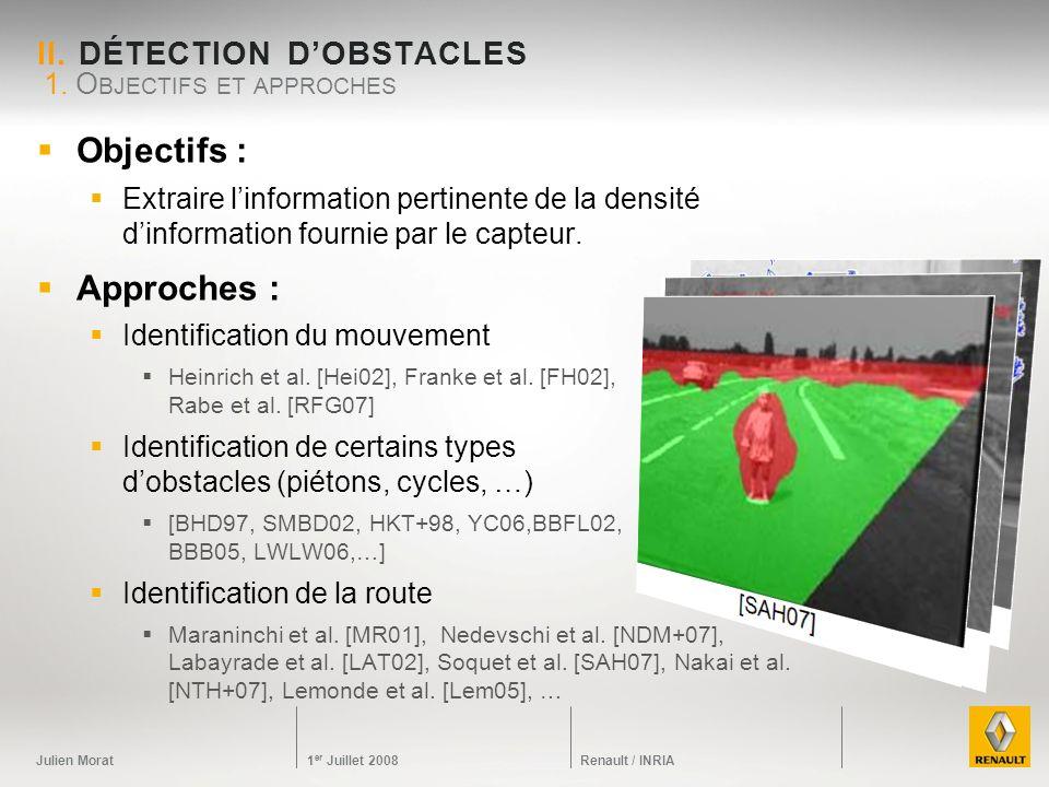 Julien Morat 1 er Juillet 2008 Renault / INRIA II. DÉTECTION DOBSTACLES Objectifs : Extraire linformation pertinente de la densité dinformation fourni