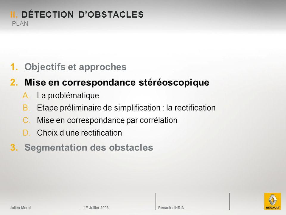Julien Morat 1 er Juillet 2008 Renault / INRIA II. DÉTECTION DOBSTACLES 1.Objectifs et approches 2.Mise en correspondance stéréoscopique A.La probléma