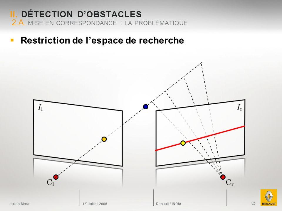 Julien Morat 1 er Juillet 2008 Renault / INRIA II. DÉTECTION DOBSTACLES Restriction de lespace de recherche 2.A. MISE EN CORRESPONDANCE : LA PROBLÉMAT